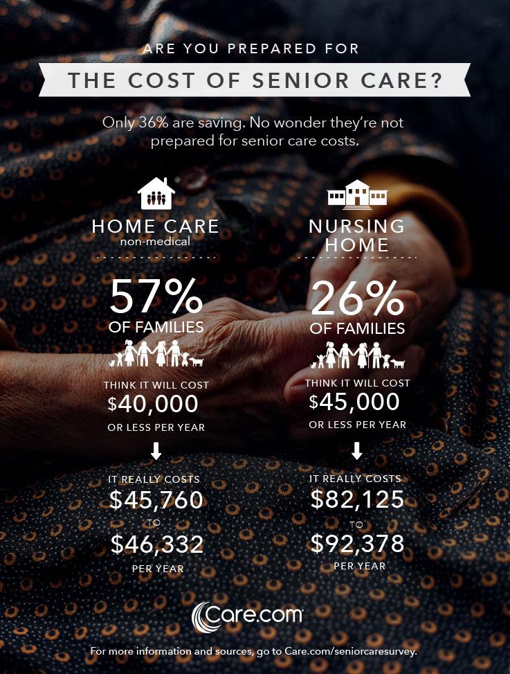 LoG-Senior_Care_Infographic_cost