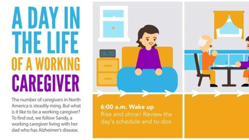 Family caregiver balancingact.